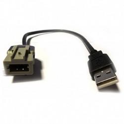 Mantene USB original al cambiar el estereo Peugeot/Citröen