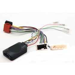 Interface comando volante Renault RN08.2