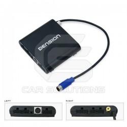 Adaptador de Audio Video (AVR) para GW500 (Porsche)