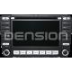 Dension Gateway Lite BT para iPod/USB/BLUETOOTH Hondo