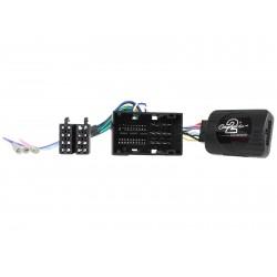 Interface Comando Volante Fiat Ducato Satelital FA019.2