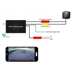 Transmisor cámara reversa via WiFi a celular WCAM-26T