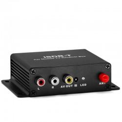 Sintonizador Digital de TV ISDB-T