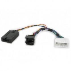 Interface comando volante Hyundai/Kia HY02.2